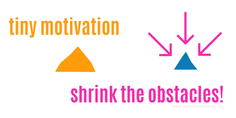 "Diagram: A small orange triangle on the left, slightly uneven, is labelled ""tiny motivation"". An even smaller blue triangle, on the right, is not labelled - but, by comparison with the related similar diagram, means ""obstacles"". Three pink arrows are pointing downwards and inwards towards the blue triangle, as if they've pushed it down. A pink label, the same colour as the arrows, says ""shrink the obstacles!"""