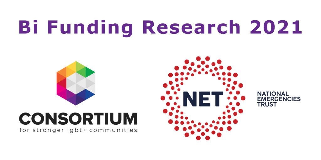 """""""Bi Funding Research 2021"""", plus the logos of the two organisations who funded the research: Consortium, """"for stronger lgbt+ communities"""", and the National Emergencies Trust."""